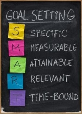 Goal Setting Using The S.M.A.R.T. Method When Fundraising